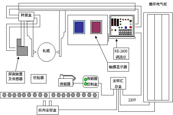 2600+T40结构图.JPG